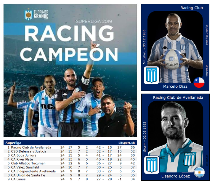 Racing, Racing Club, Meister 2018/19, Meister 2019, Marcelo Diaz, 