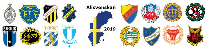 Schweden Allsvenskan